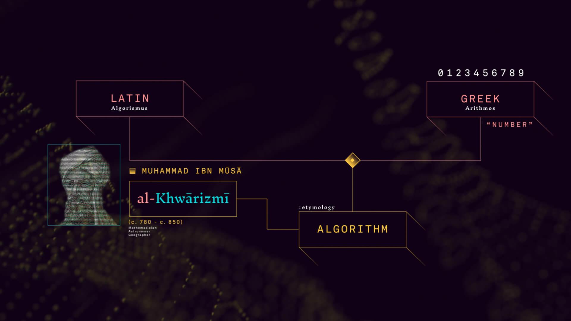 Ai – Algorithm