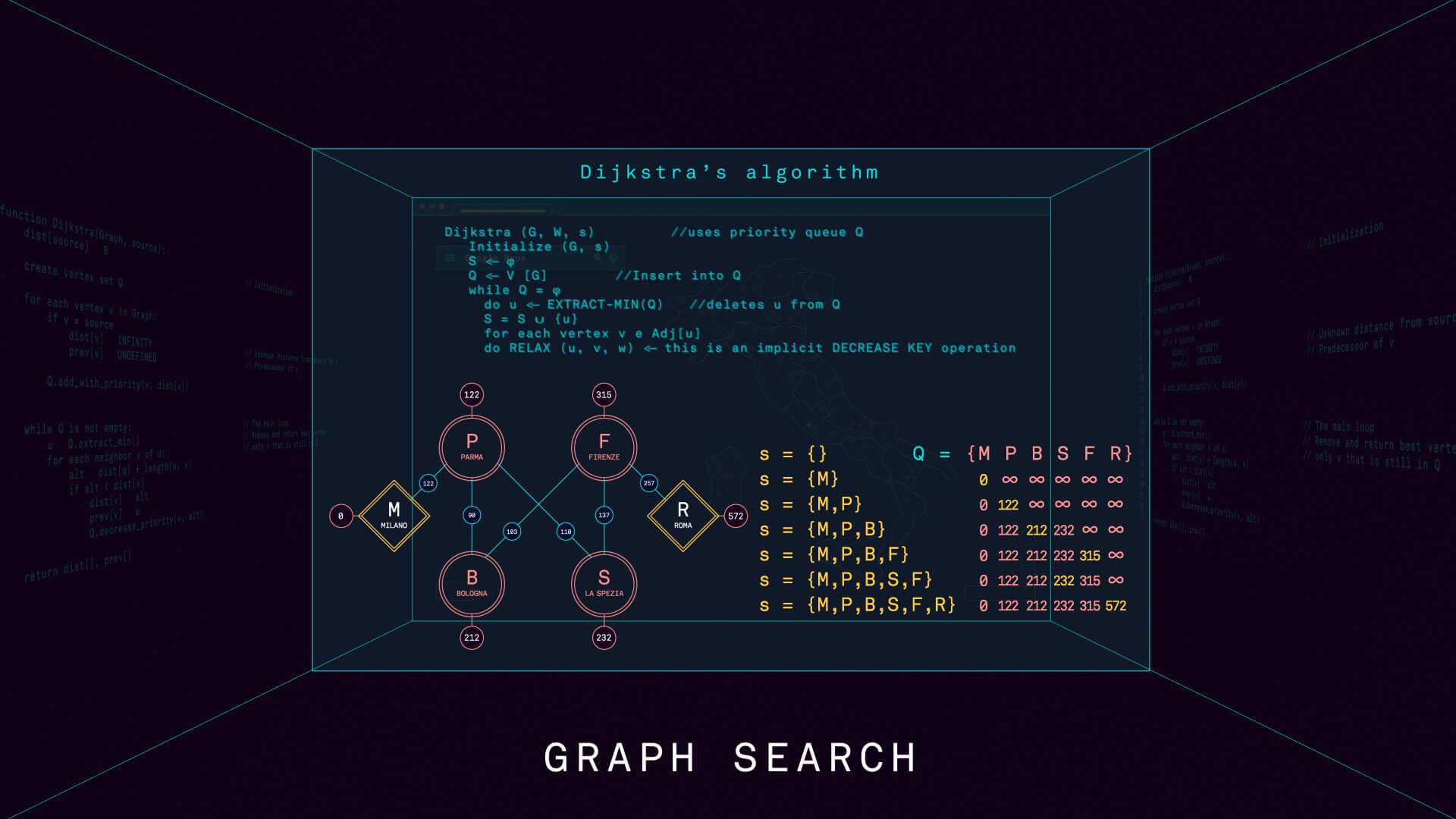 Ai - Algorithm